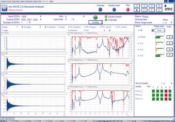 imc Wave Structure Analyser